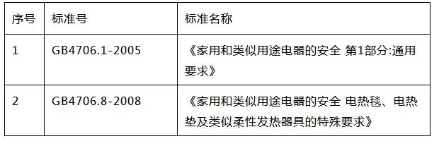 电热毯3C认证的测试要求图片
