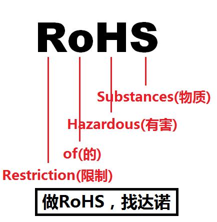 RoHS缩写图片